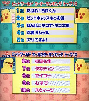 「名作くん」2年連続ビットワールド人気コーナー1位!